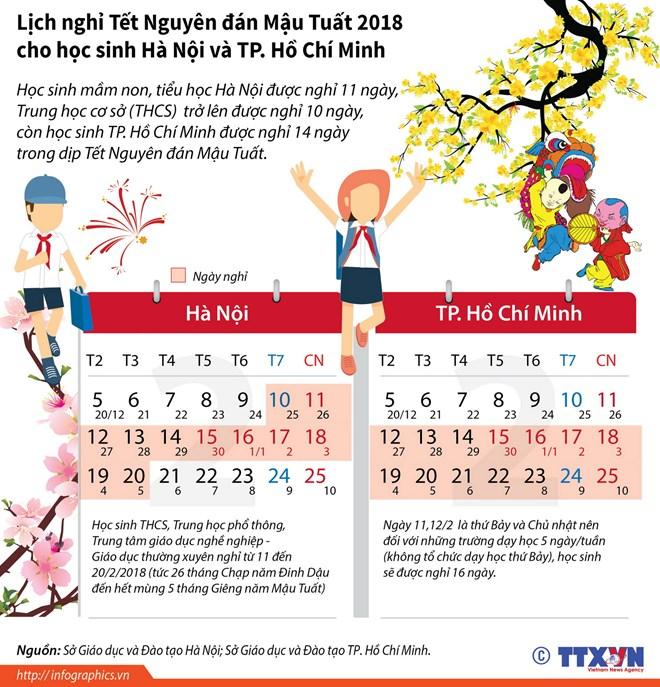 Lịch nghỉ Tết cho học sinh Hà Nội và TP.HCM